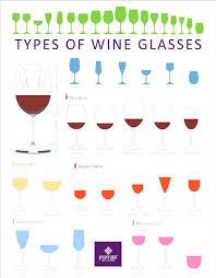 wine glass types types of wine glasses wine glass types riedel wine glass types