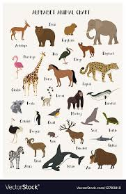 Animal Abc Chart Alphabet Animal Chart Set For Kids