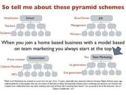 Network Marketing Chart Pyramid Scheme Vs Network Marketing Dynasty Travel And Events