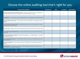 Cms Chart Audit Tool E M Procheck By Decisionhealth