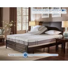 Sleep City Bedroom Furniture Mattresses