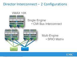 presentation vmax hardware deep dive 12