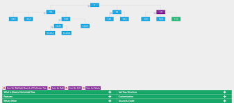 Jquery Org Chart Drag And Drop Best Jquery Treeview Plugins For Developers Gojquery