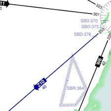Sbvt Aeroporto Eurico De Aguiar Salles Flightmarket