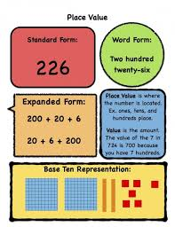 Expanded Form Chart Standard Form Word Form How To Have A Fantastic Standard