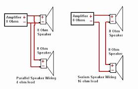 parallel speaker wiring diagram wiring diagram for you • wiring in series vs parallel speakers wiring diagram online rh 7 18 2 aquarium ag goyatz de 70v speaker wiring diagram 4 ohm speaker wiring diagram
