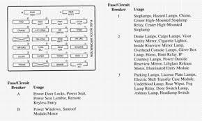 1985 oldsmobile cutlass fuse box wiring diagram \u2022 1987 Cutlass Supreme 1985 oldsmobile cutlass fuse box wire center u2022 rh aktivagroup co 1985 oldsmobile cutlass supreme fuse