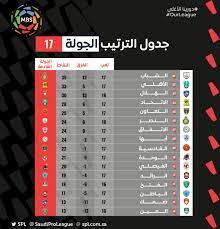 السعودية نيوز   ترتيب الدوري السعودي بعد نهاية الجولة الـ 17.. الشباب فى  الصدارة