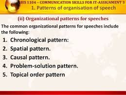 Topical Pattern Simple Patterns Of Organization Of Speech And How To Lead Discussions And S