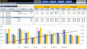 Kpi Chart Template General Management Kpi Dashboard Template In Excel