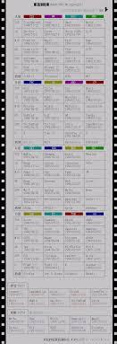 電競] 2015 World Championship - 小組賽W1D1 - Gossiping板- Disp BBS