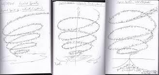 john kinsella poet in residence isaac newton institute for lyrical spiral