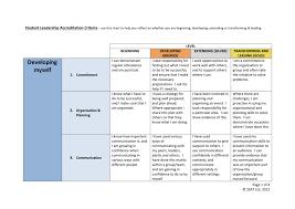 Sla Organisation Chart Criteria For Sla