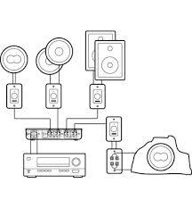 ceiling speaker volume control wiring diagram images ceiling location speaker selector by