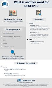 Synonyms For Receipt Antonyms For Receipt Thesaurus Net