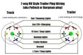 7 g trailer plug wire diagram 4k wallpapers 7 way trailer plug wiring diagram gmc at 7 Pin Round Trailer Plug Wiring Diagram