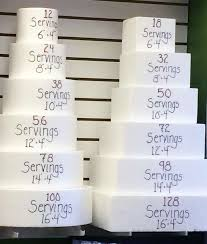 Wedding Cake Tier Size Chart Cake Servings A Good Visual Guide Note That These Are 4