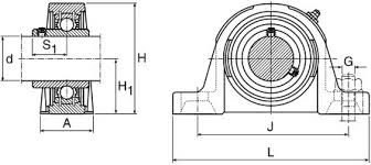 Pedestal Bearing Size Chart Pedestal Bearing Sy 40 Tf 40mm Id