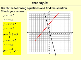 2 example graph the following equations and find the solution check your answer