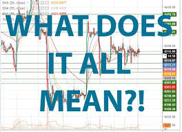 How To Get Started With Technical Analysis Ta And