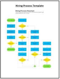 Recruitment Agency Process Flow Chart Hiring Process Template Wsopfreechips Co