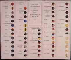 File U S Navy Color Chart Ferrous And Non Ferrous Metals