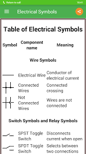 electrical symbols android apps on google play electrical symbols screenshot