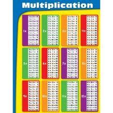 Times Table Chart Amazon Multiplication Chart School Multiplication Chart