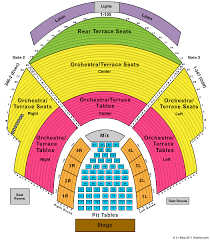 Chastain Park Amphitheatre Seating Chart