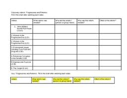 Progressive Legislation Chart Answers Progressive Reforms Worksheets Teaching Resources Tpt
