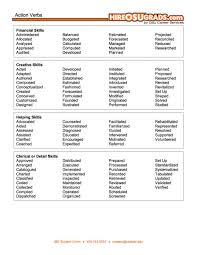Verbs For Resume Writing Examples Of Action Verbs For Resumes