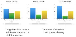 Add Interactive Charts In Numbers On Mac Apple Support