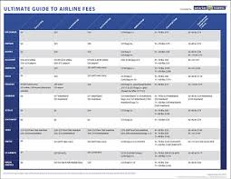 Airline Fee Chart Flylately Com 2014 May