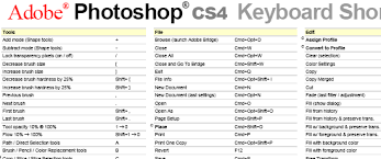 To draw a dotted line in photoshop is easy if you know the right method to do it. 400 Useful Keyboard Shortcuts For Photoshop Cs4