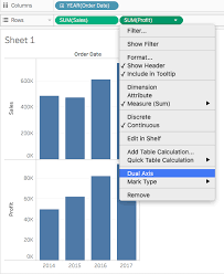 Creating Dual Axis Chart In Tableau Free Tableau Chart