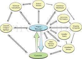 digital wire diagram digital automotive wiring diagrams digital wire diagram 20080627 wirespring ecosystem