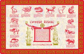 After all the trials of the leap year 2020, with its epidemics, crises and quarantines. The Chinese Zodiac Calendar The Chinese Quest