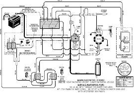 lawnmower wiring diagrams lawnmower auto wiring diagram schematic lawn mower wiring diagram wire diagram on lawnmower wiring diagrams