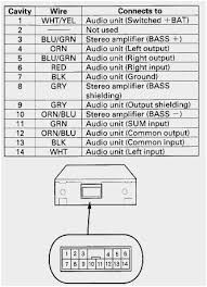 kenwood kdc 148 wiring diagram electrical engineering wiring diagram kenwood kdc 148 wiring diagram wiring library diagram h7kenwood kdc 148 wiring diagram the uptodate wiring
