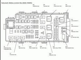 2006 ford ranger fuse box diagram wiring diagrams 2003 ford ranger 4.0 fuse box diagram at 2002 Ford Ranger Xlt Fuse Box Diagram