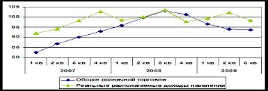 Курсовая работа Экономическая безопасность сущность методы  Курсовая работа Экономическая безопасность сущность методы оценки и механизм обеспечения ru