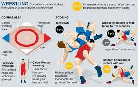 Wrestling Moves Chart Olympic Games 2012 Wrestling Live Production Tv