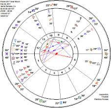 Pisces 2017 Moons Cerena Childress Astrologer