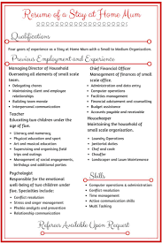 Ideas Work Home Resume Of A Stay At Home Mum 2 Ideas Work O