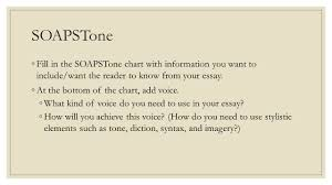 Objective To Analyze A Text Using Soapstone And Begin To