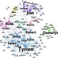 Network Of Thrones A Song Of Math And Westeros