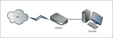 understanding routers switches and network hardware 2011 11 29 114329
