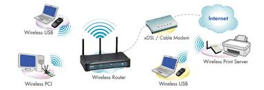 ugl rt a simple network wireless lan and internet connection can be setup the wireless router featuring wireless ap 4 port lan switch and nat function