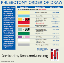 Pin By Christi Perry On Just Stuff Phlebotomy Medical
