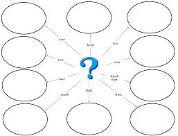 Brainstorm Template Word Brainstorm Diagram Template Word Brainstorming Visualize Cluster